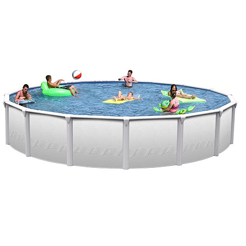 Round Pool Covers