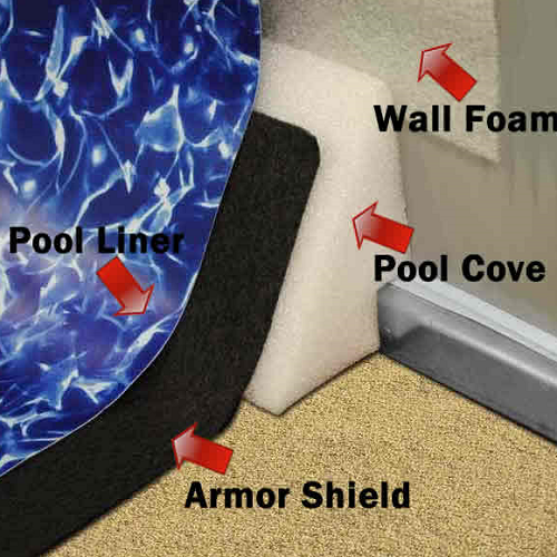 Oval Armor Shield